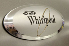 Whirlpool India Limited